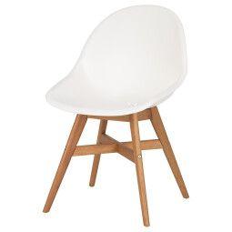 IKEA FANBYN (ИКЕА FANBYN)