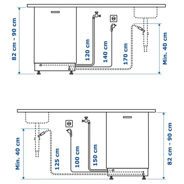 Посудомоечная машина RENODLAD - 6